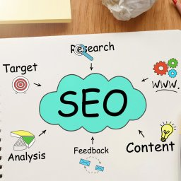 top 10 seo strategies for 2019